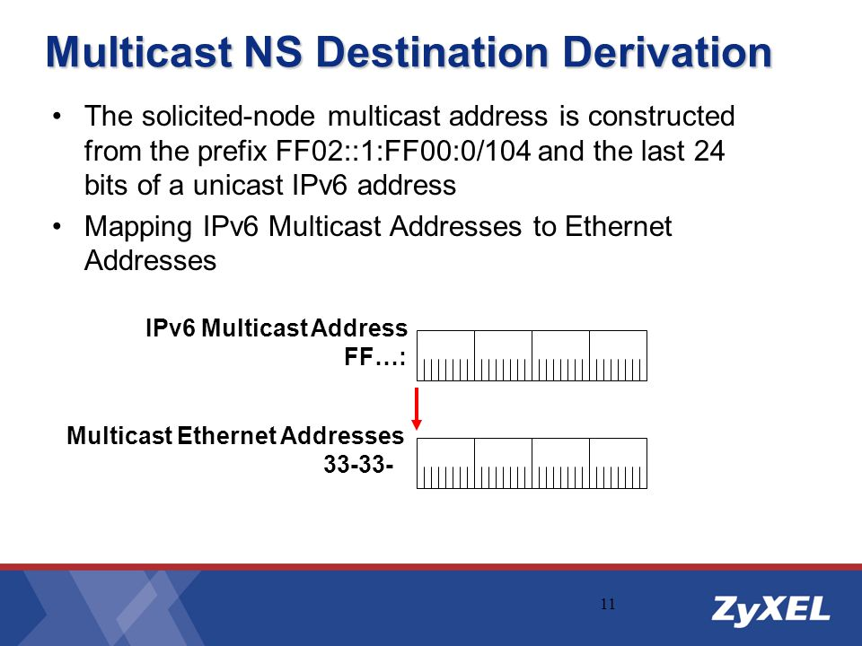 11 Multicast NS Destination Derivation The solicited-node multicast address is constructed from the prefix FF02::1:FF00:0/104 and the last 24 bits of