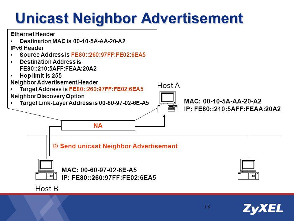 13 Unicast Neighbor Advertisement Host B Host A ' Send unicast Neighbor Advertisement NA Ethernet Header Destination MAC is 00-10-5A-AA-20-A2 IPv6 Hea