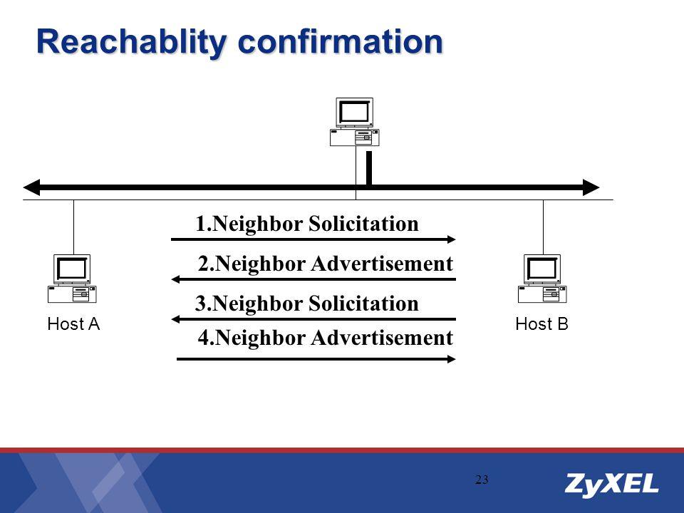 23 Reachablity confirmation Host AHost B 3.Neighbor Solicitation 2.Neighbor Advertisement 1.Neighbor Solicitation 4.Neighbor Advertisement