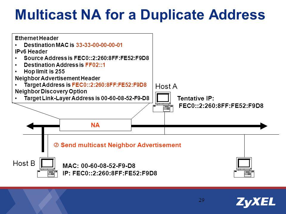 29 Multicast NA for a Duplicate Address Host B Host A Ethernet Header Destination MAC is 33-33-00-00-00-01 IPv6 Header Source Address is FEC0::2:260:8