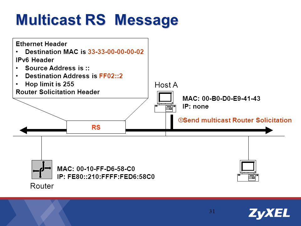 31 Multicast RS Message Router Host A  Send multicast Router Solicitation RS Ethernet Header Destination MAC is 33-33-00-00-00-02 IPv6 Header Source