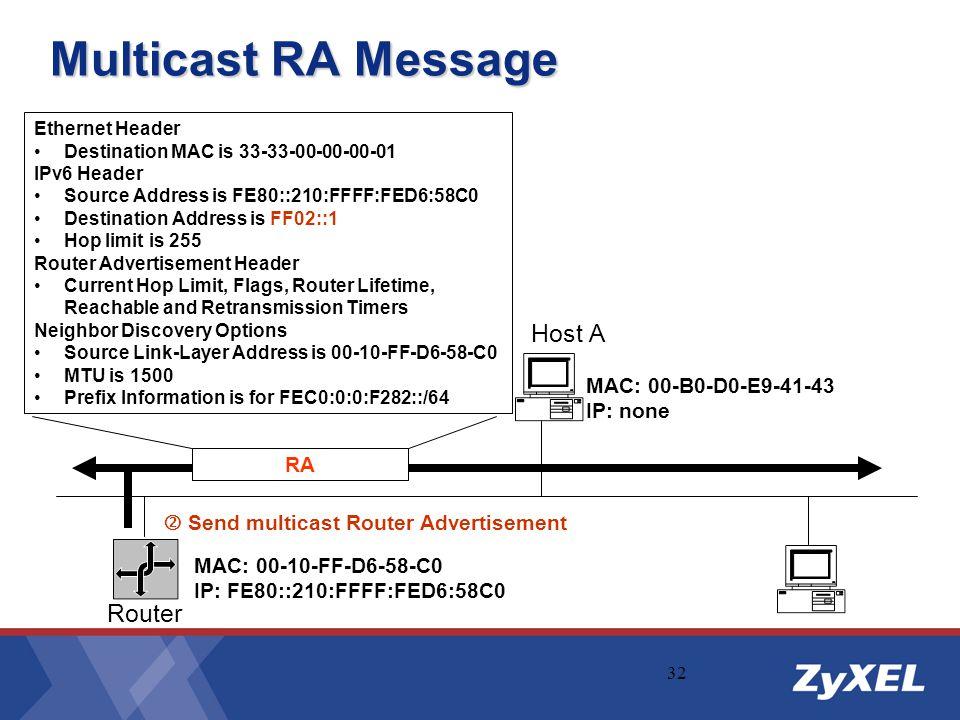 32 Multicast RA Message Host A Ethernet Header Destination MAC is 33-33-00-00-00-01 IPv6 Header Source Address is FE80::210:FFFF:FED6:58C0 Destination