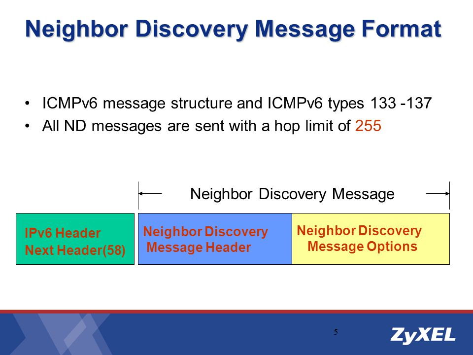 5 ICMPv6 message structure and ICMPv6 types 133 -137 All ND messages are sent with a hop limit of 255 Neighbor Discovery Message IPv6 Header Next Head