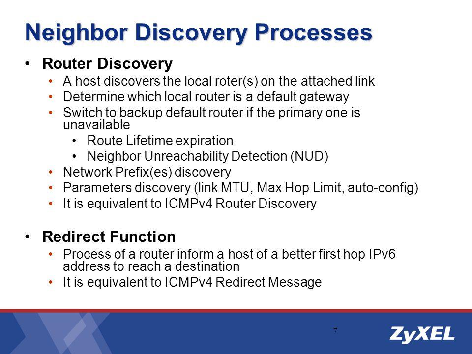 28 Multicast NS for Duplicate Address Detection Host B Host A  Send multicast Neighbor Solicitation NS Tentative IP: FEC0::2:260:8FF:FE52:F9D8 MAC: 00-60-08-52-F9-D8 IP: FEC0::2:260:8FF:FE52:F9D8 Ethernet Header Dest MAC is 33-33-FF-52-F9-D8 IPv6 Header Source Address is :: Destination Address is FF02::1:FF52:F9D8 Hop limit is 255 Neighbor Solicitation Header Target Address is FEC0::2:260:8FF:FE52:F9D8