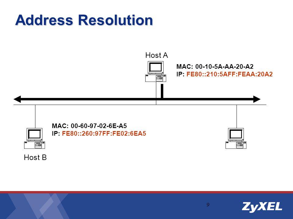 40 Sample RS message Ethernet II, Src: 00:0c:29:7e:7e:86, Dst: 33:33:00:00:00:02 Destination: 33:33:00:00:00:02 Source: 00:0c:29:7e:7e:86 Type: IPv6 (0x86dd) Internet Protocol Version 6 Version: 6 Traffic class: 0x00 Flowlabel: 0x00000 Payload length: 16 Next header: ICMPv6 (0x3a) Hop limit: 255 Source address: fe80::20c:29ff:fe7e:7e86 Destination address: ff02::2