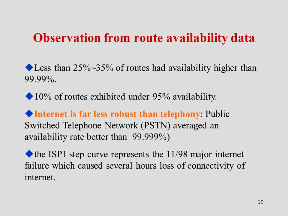 10 Observation from route availability data  Less than 25%~35% of routes had availability higher than 99.99%.