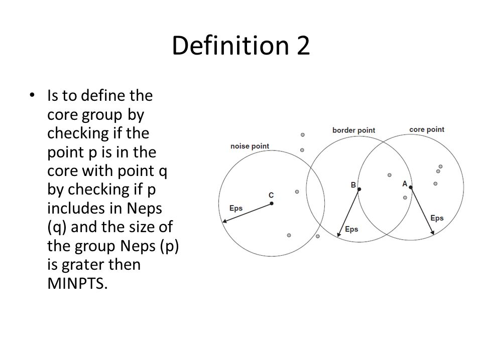 Definition 2 Is to define the core group by checking if the point p is in the core with point q by checking if p includes in Neps (q) and the size of the group Neps (p) is grater then MINPTS.