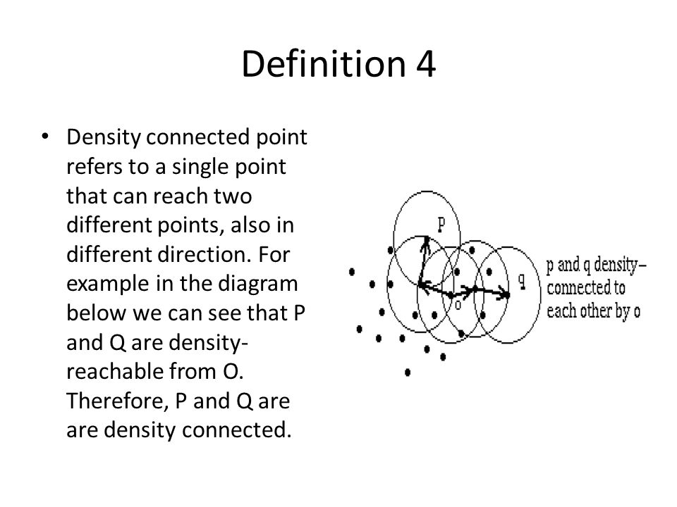 Definition 4 Density connected point refers to a single point that can reach two different points, also in different direction.
