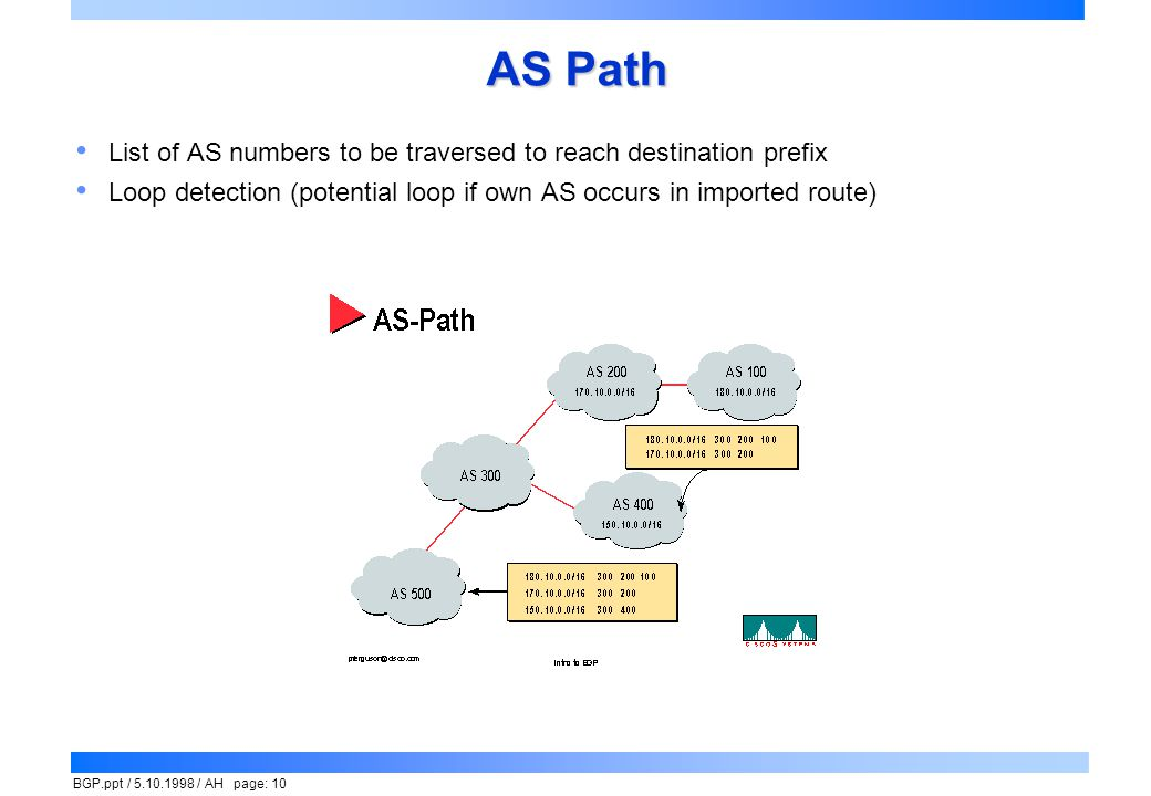 BGP.ppt / 5.10.1998 / AH page: 10 AS Path List of AS numbers to be traversed to reach destination prefix Loop detection (potential loop if own AS occu