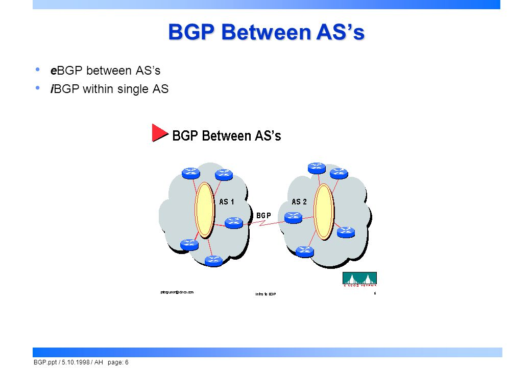 BGP.ppt / 5.10.1998 / AH page: 17 Scaling iBGP (2) BGP Route Reflectors (RR) Another method to reduce iBGP mesh iBGP re-advertisement restrictions are relaxed Single iBGP peer advertises (reflects) routes to subordinate iBGP peers Clients must not peer with RR's outside of cluster