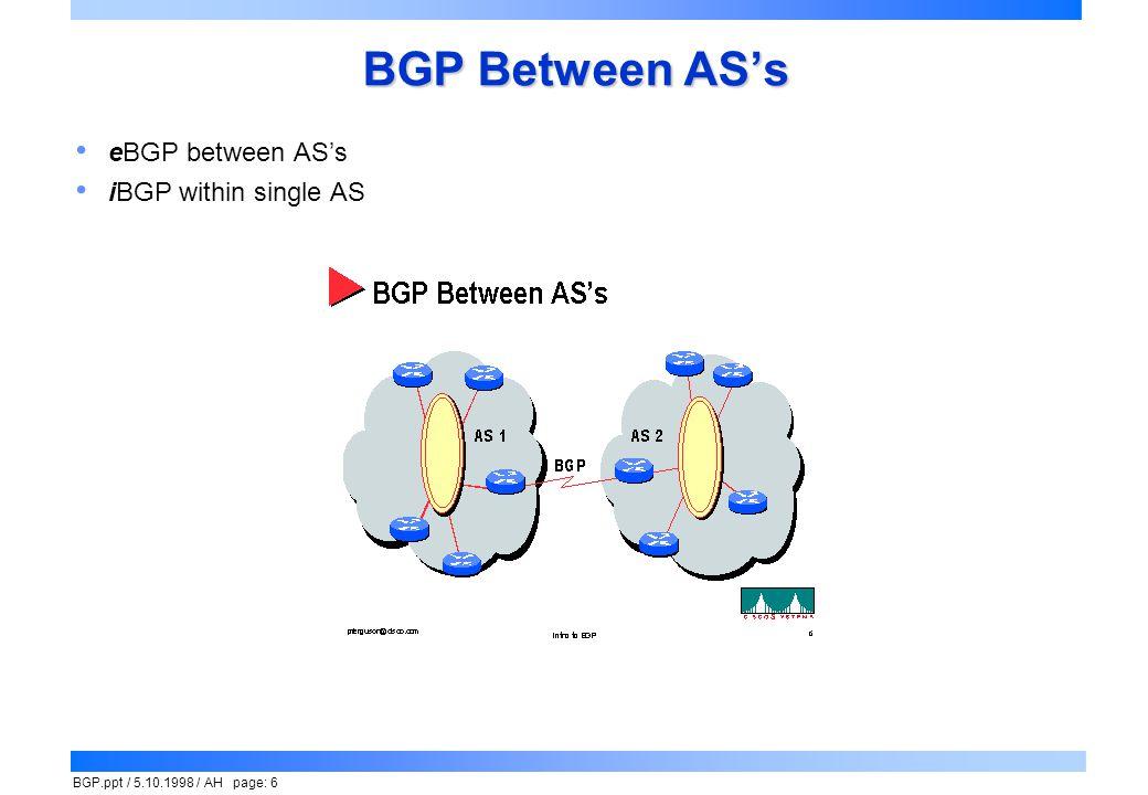 BGP.ppt / 5.10.1998 / AH page: 6 BGP Between AS's eBGP between AS's iBGP within single AS