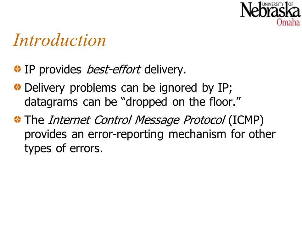 Introduction IP provides best-effort delivery.