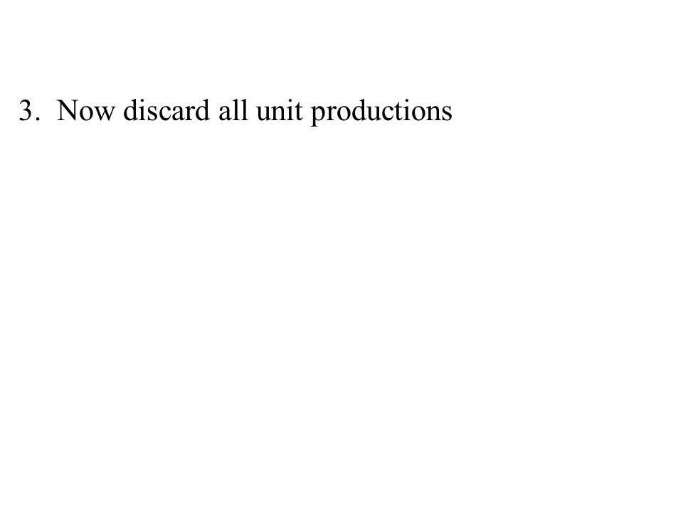 3. Now discard all unit productions