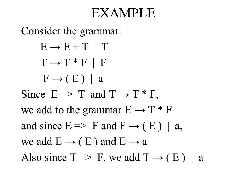EXAMPLE Consider the grammar: E → E + T | T T → T * F | F F → ( E ) | a Since E => T and T → T * F, we add to the grammar E → T * F and since E => F and F → ( E ) | a, we add E → ( E ) and E → a Also since T => F, we add T → ( E ) | a