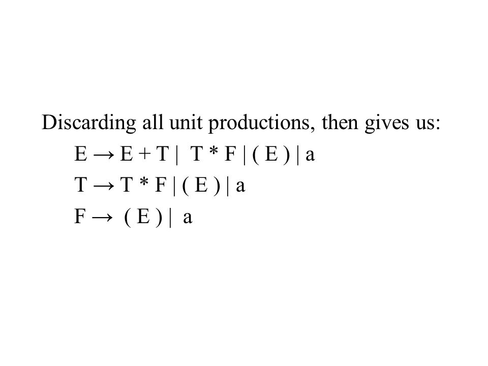 Discarding all unit productions, then gives us: E → E + T | T * F | ( E ) | a T → T * F | ( E ) | a F → ( E ) | a