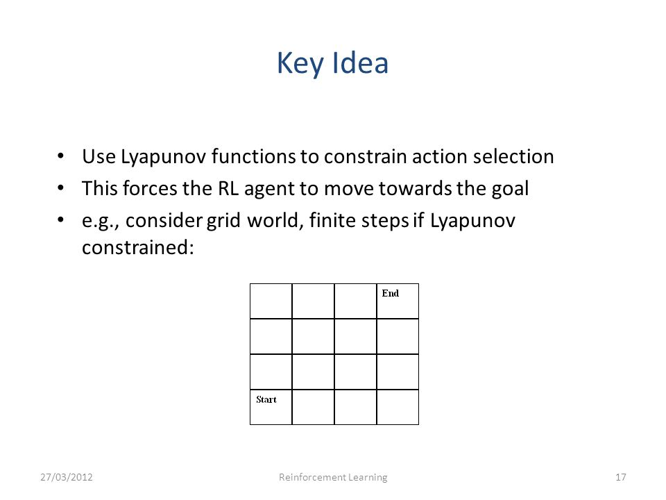 Key Idea Use Lyapunov functions to constrain action selection This forces the RL agent to move towards the goal e.g., consider grid world, finite step