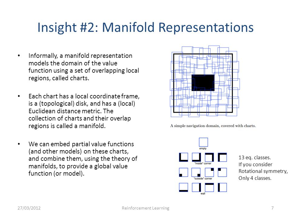 Insight #2: Manifold Representations Informally, a manifold representation models the domain of the value function using a set of overlapping local regions, called charts.