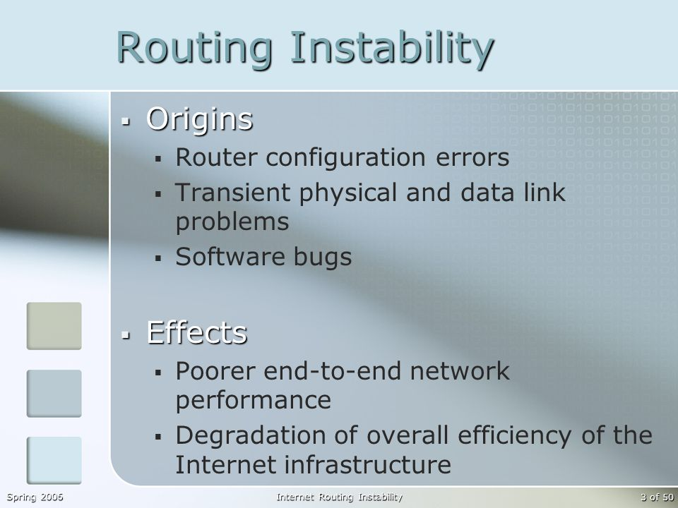 Spring 2006Internet Routing Instability 3 of 50 Routing Instability  Origins  Router configuration errors  Transient physical and data link problems  Software bugs  Effects  Poorer end-to-end network performance  Degradation of overall efficiency of the Internet infrastructure