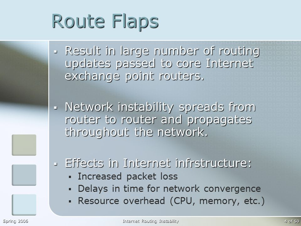 Spring 2006Internet Routing Instability 4 of 50 Route Flaps  Result in large number of routing updates passed to core Internet exchange point routers.