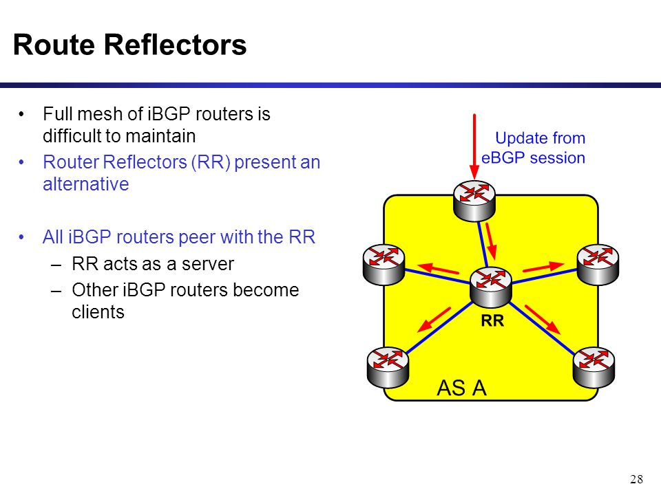 28 Route Reflectors Full mesh of iBGP routers is difficult to maintain Router Reflectors (RR) present an alternative All iBGP routers peer with the RR –RR acts as a server –Other iBGP routers become clients