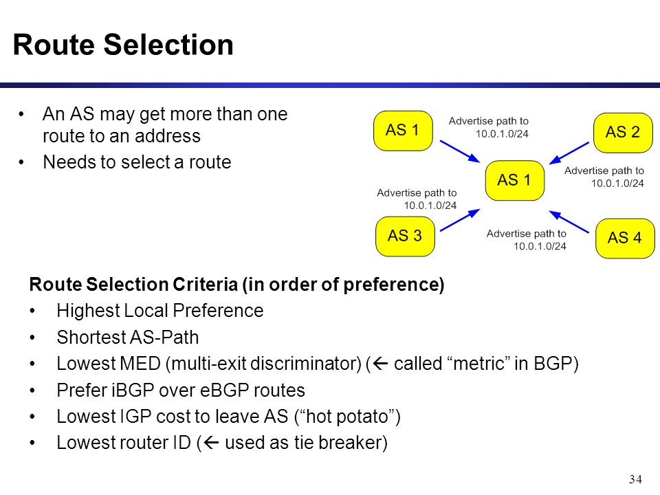34 Route Selection An AS may get more than one route to an address Needs to select a route Route Selection Criteria (in order of preference) Highest Local Preference Shortest AS-Path Lowest MED (multi-exit discriminator) (  called metric in BGP) Prefer iBGP over eBGP routes Lowest IGP cost to leave AS ( hot potato ) Lowest router ID (  used as tie breaker)