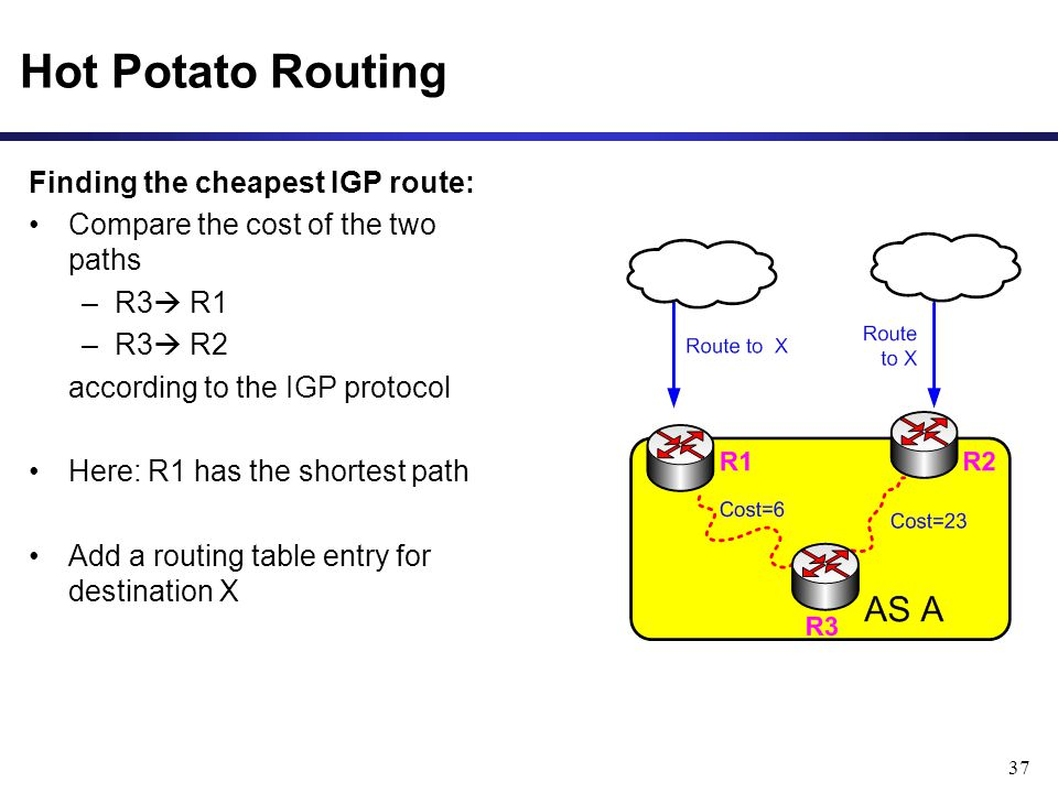37 Hot Potato Routing Finding the cheapest IGP route: Compare the cost of the two paths –R3  R1 –R3  R2 according to the IGP protocol Here: R1 has t