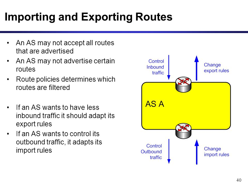 40 Importing and Exporting Routes An AS may not accept all routes that are advertised An AS may not advertise certain routes Route policies determines which routes are filtered If an AS wants to have less inbound traffic it should adapt its export rules If an AS wants to control its outbound traffic, it adapts its import rules