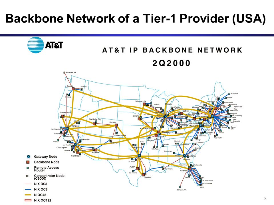 Backbone Network of a Tier-1 Provider (USA) 5