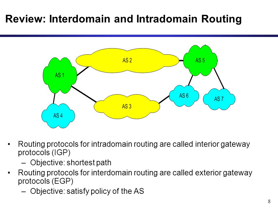 8 Review: Interdomain and Intradomain Routing Routing protocols for intradomain routing are called interior gateway protocols (IGP) –Objective: shortest path Routing protocols for interdomain routing are called exterior gateway protocols (EGP) –Objective: satisfy policy of the AS