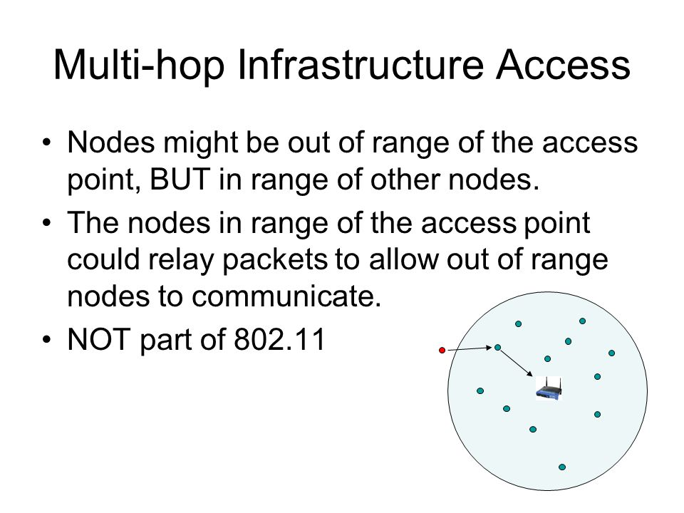 Multi-hop Infrastructure Access Nodes might be out of range of the access point, BUT in range of other nodes.