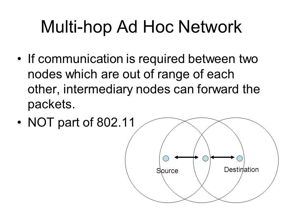 Multi-hop Ad Hoc Network If communication is required between two nodes which are out of range of each other, intermediary nodes can forward the packets.