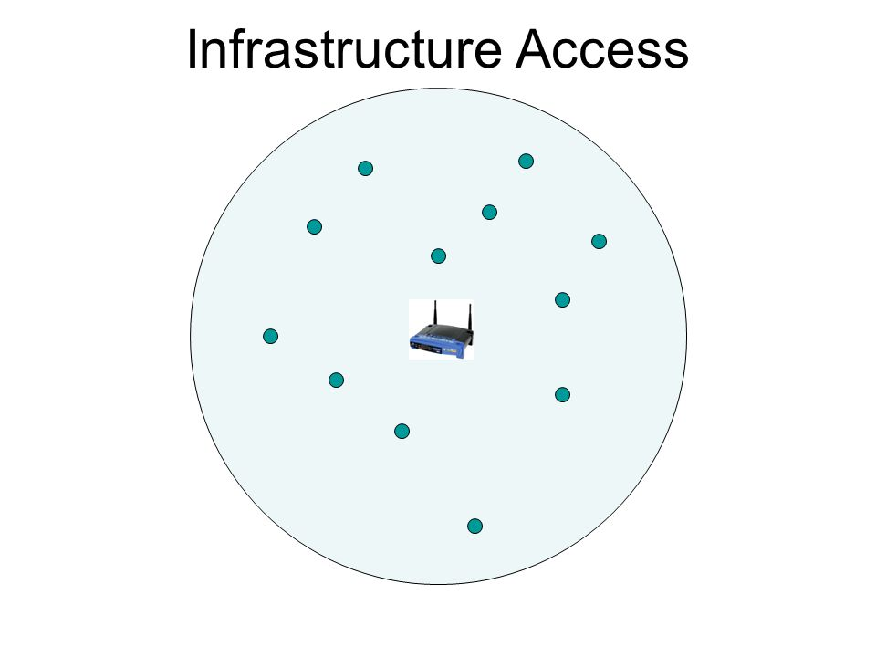 Infrastructure Access