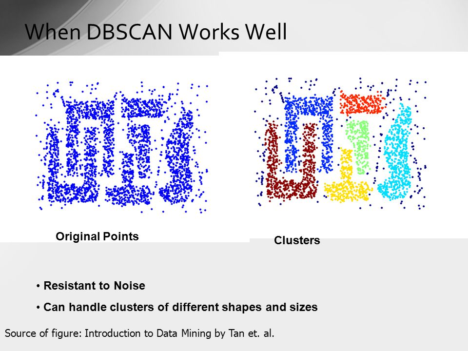 DBSCAN: Core, Border and Noise Points Original Points Point types: core, border and noise Eps = 10, MinPts = 4 Source of figure: Introduction to Data