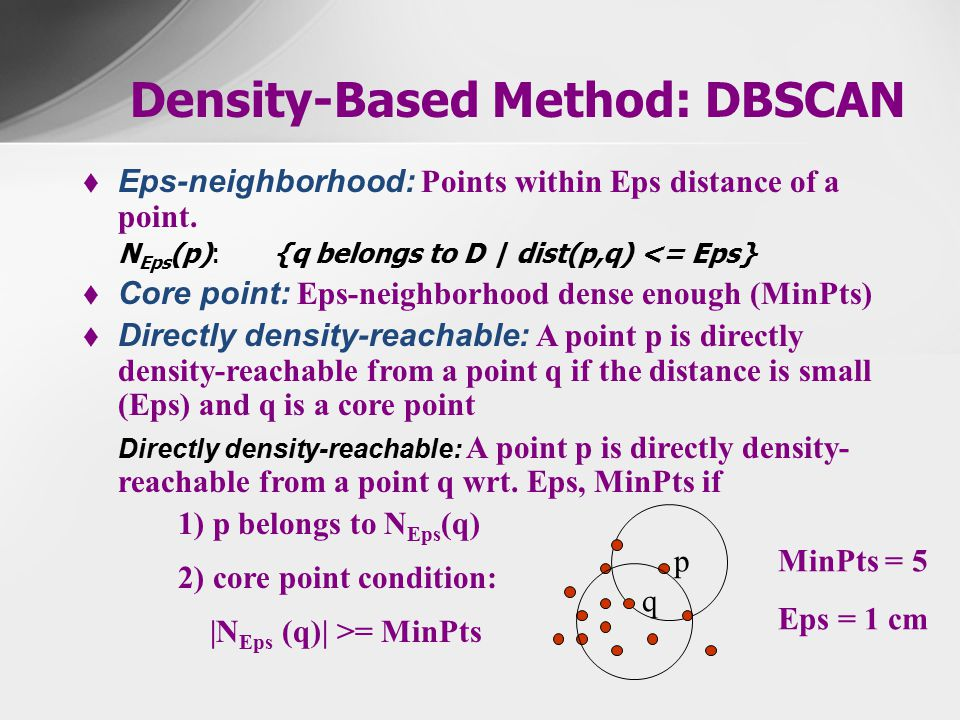 Eps-neighborhood: Points within Eps distance of a point. Core point: Eps-neighborhood dense enough (MinPts) Directly density-reachable: A point p is d