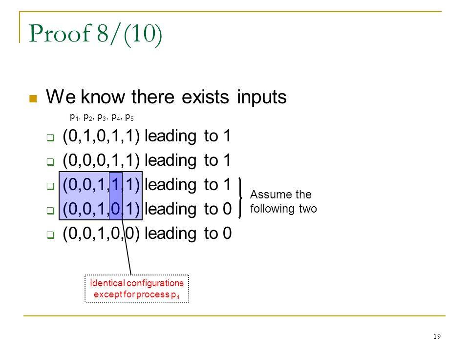 19 Proof 8/(10) We know there exists inputs p 1, p 2, p 3, p 4, p 5  (0,1,0,1,1) leading to 1  (0,0,0,1,1) leading to 1  (0,0,1,1,1) leading to 1  (0,0,1,0,1) leading to 0  (0,0,1,0,0) leading to 0 Assume the following two Identical configurations except for process p 4