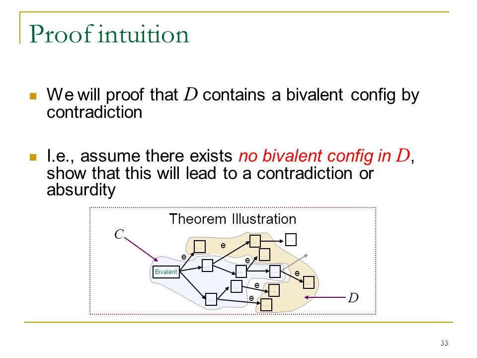 33 Proof intuition We will proof that D contains a bivalent config by contradiction I.e., assume there exists no bivalent config in D, show that this will lead to a contradiction or absurdity Bivalent … e Theorem Illustration … … … … … … … … e e e … … e … e C D