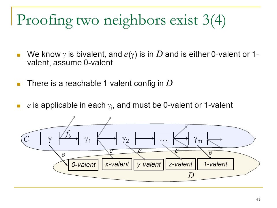 41 Proofing two neighbors exist 3(4) We know  is bivalent, and e (  ) is in D and is either 0-valent or 1- valent, assume 0-valent There is a reachable 1-valent config in D e is applicable in each  i, and must be 0-valent or 1-valent  11 0-valent 1-valent e e C 22 … mm x-valent y-valent z-valent D eee f0f0