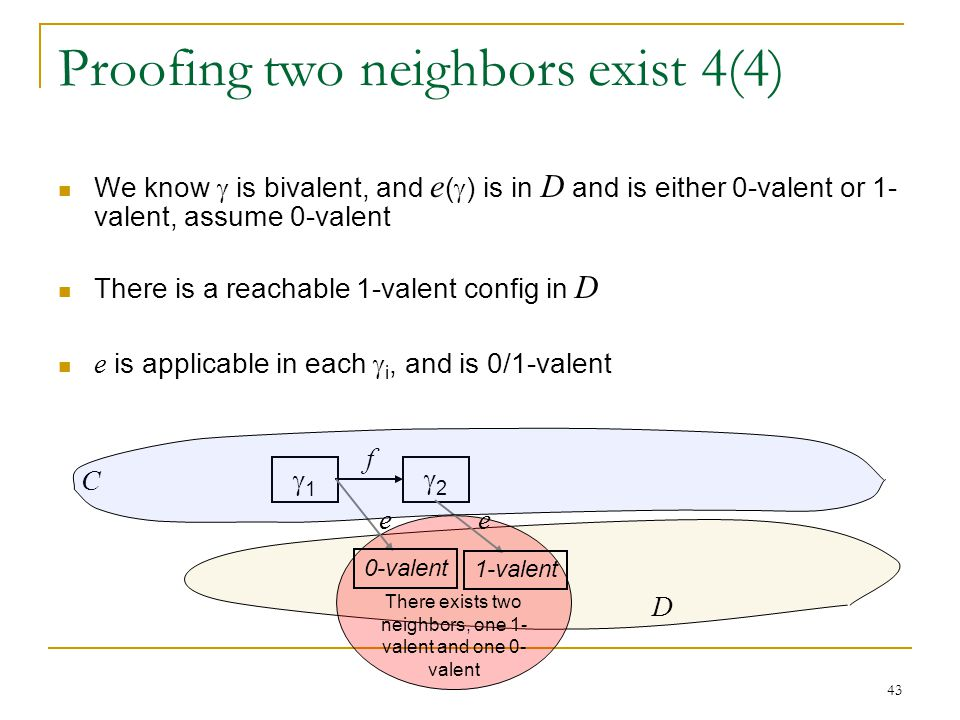 43 There exists two neighbors, one 1- valent and one 0- valent Proofing two neighbors exist 4(4) We know  is bivalent, and e (  ) is in D and is either 0-valent or 1- valent, assume 0-valent There is a reachable 1-valent config in D e is applicable in each  i, and is 0/1-valent f 11 C 22 0-valent 1-valent D ee