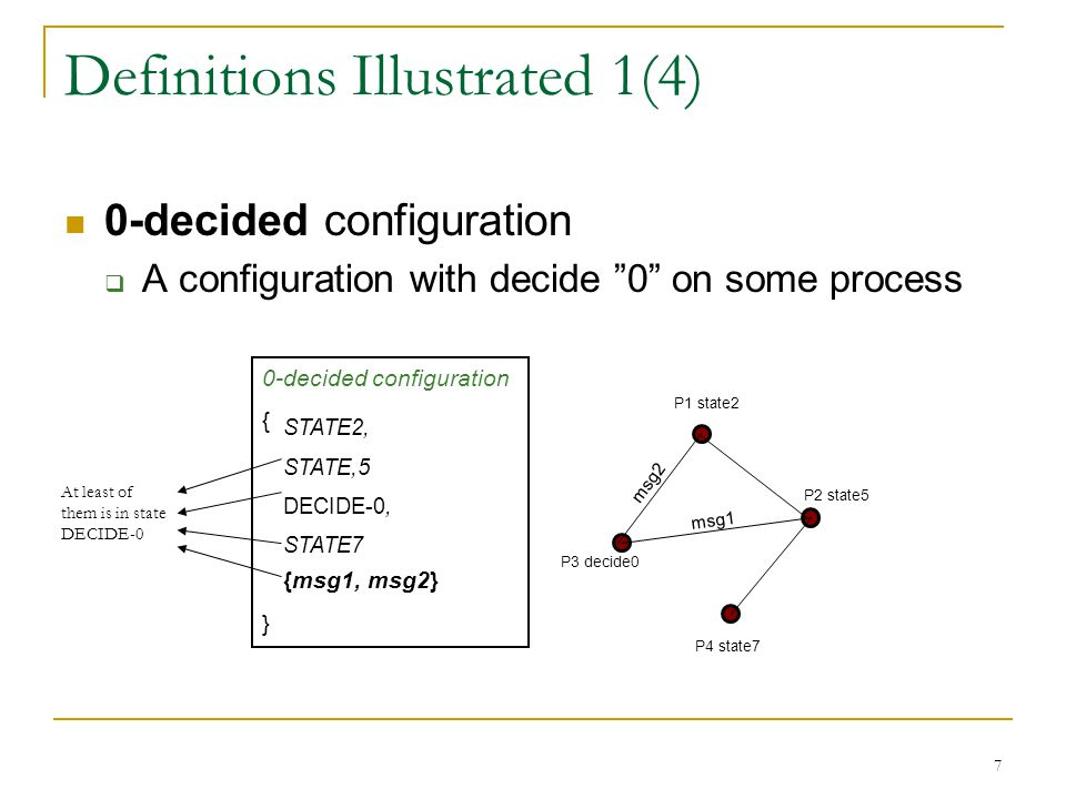 7 Definitions Illustrated 1(4) 0-decided configuration  A configuration with decide 0 on some process 0-decided configuration { STATE2, STATE,5 DECIDE-0, STATE7 {msg1, msg2} } At least of them is in state DECIDE-0 msg1 msg2 P1 state2 P2 state5 P4 state7 P3 decide0