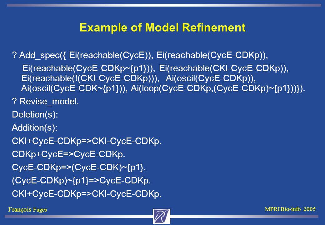 François Fages MPRI Bio-info 2005 Example of Model Refinement .
