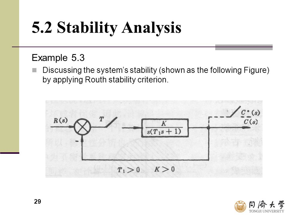 29 5.2 Stability Analysis Example 5.3 Discussing the system's stability (shown as the following Figure) by applying Routh stability criterion.