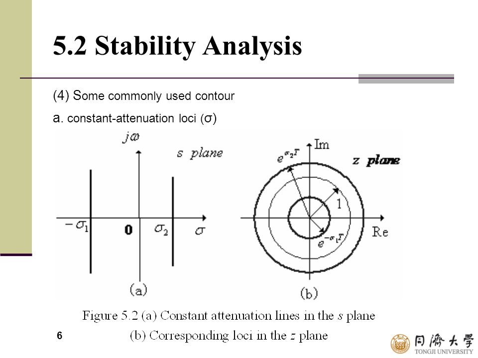 6 5.2 Stability Analysis (4) S ome commonly used contour a. constant-attenuation loci ( σ)