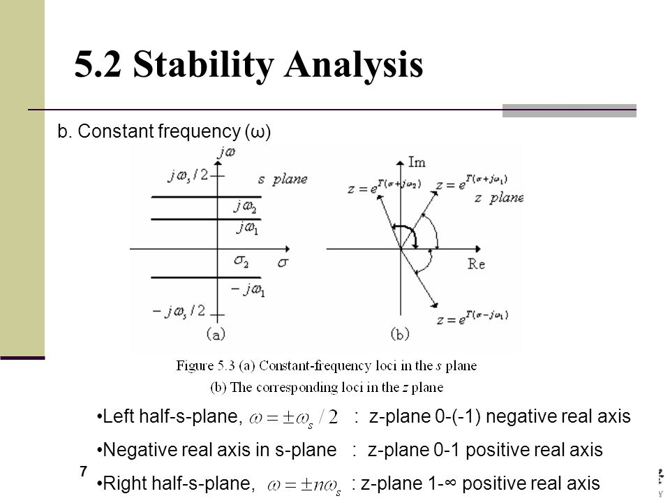 7 5.2 Stability Analysis Left half-s-plane, : z-plane 0-(-1) negative real axis Negative real axis in s-plane : z-plane 0-1 positive real axis Right h