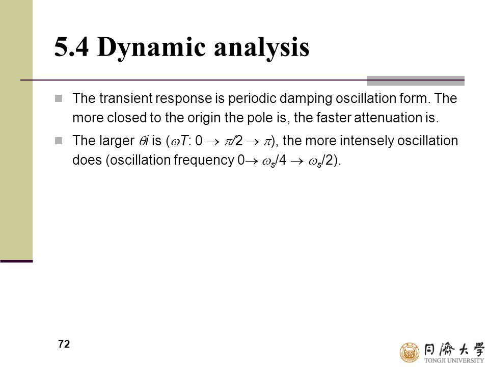 72 5.4 Dynamic analysis The transient response is periodic damping oscillation form. The more closed to the origin the pole is, the faster attenuation