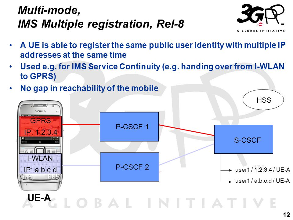 12 Multi-mode, IMS Multiple registration, Rel-8 A UE is able to register the same public user identity with multiple IP addresses at the same time Used e.g.