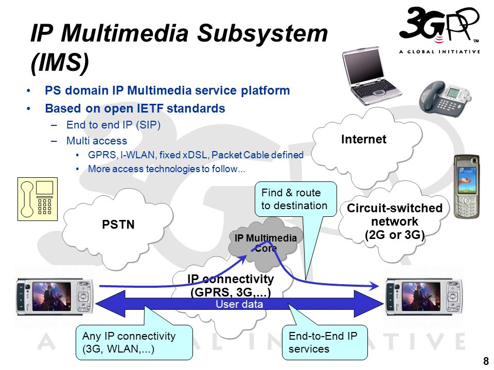 8 Internet IP Multimedia Subsystem (IMS) PS domain IP Multimedia service platform Based on open IETF standards –End to end IP (SIP) –Multi access GPRS, I-WLAN, fixed xDSL, Packet Cable defined More access technologies to follow...