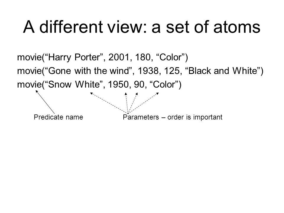 Predicates & Atoms Predicate – relation (associated with a fixed number of arguments) Atoms – predicates followed by a list of arguments (arguments can be variables or constants) –grounded if all arguments are constants, e.g., movie( Harry Porter , 2001, 180, Color ) –non-grounded if some arguments are variables, e.g., movie(X, Y, 180, Color )