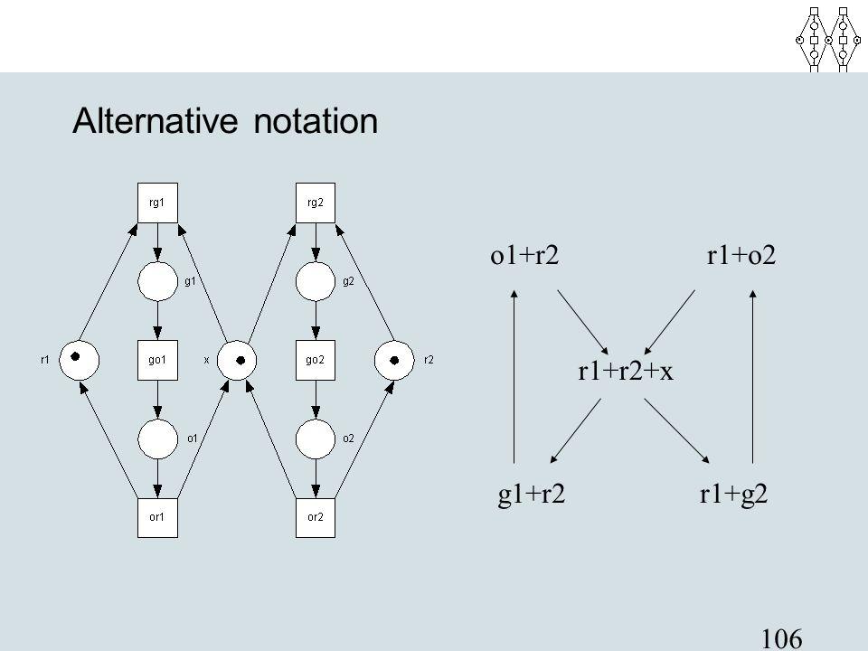 106 Alternative notation r1+r2+x g1+r2r1+g2 r1+o2o1+r2