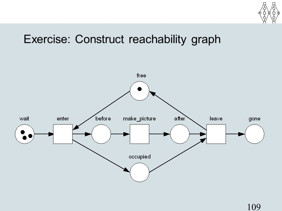 109 Exercise: Construct reachability graph