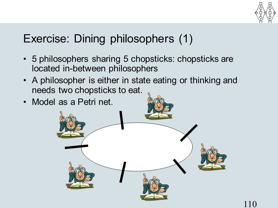 110 Exercise: Dining philosophers (1) 5 philosophers sharing 5 chopsticks: chopsticks are located in-between philosophers A philosopher is either in